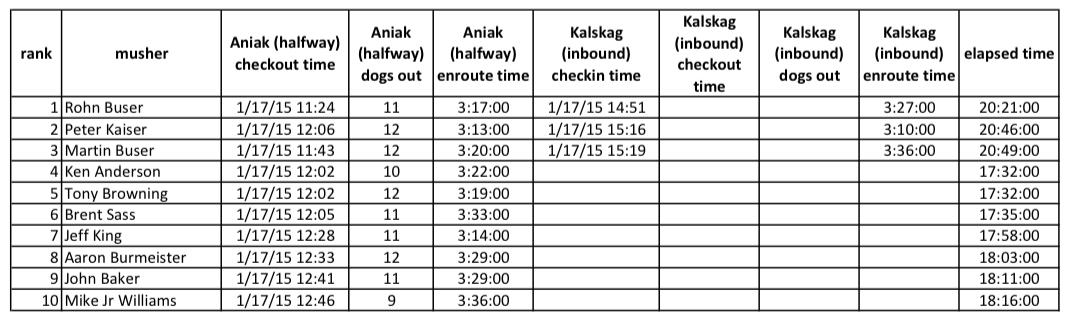 K300 Stats 2015-01-17 at 3.48.43 PM
